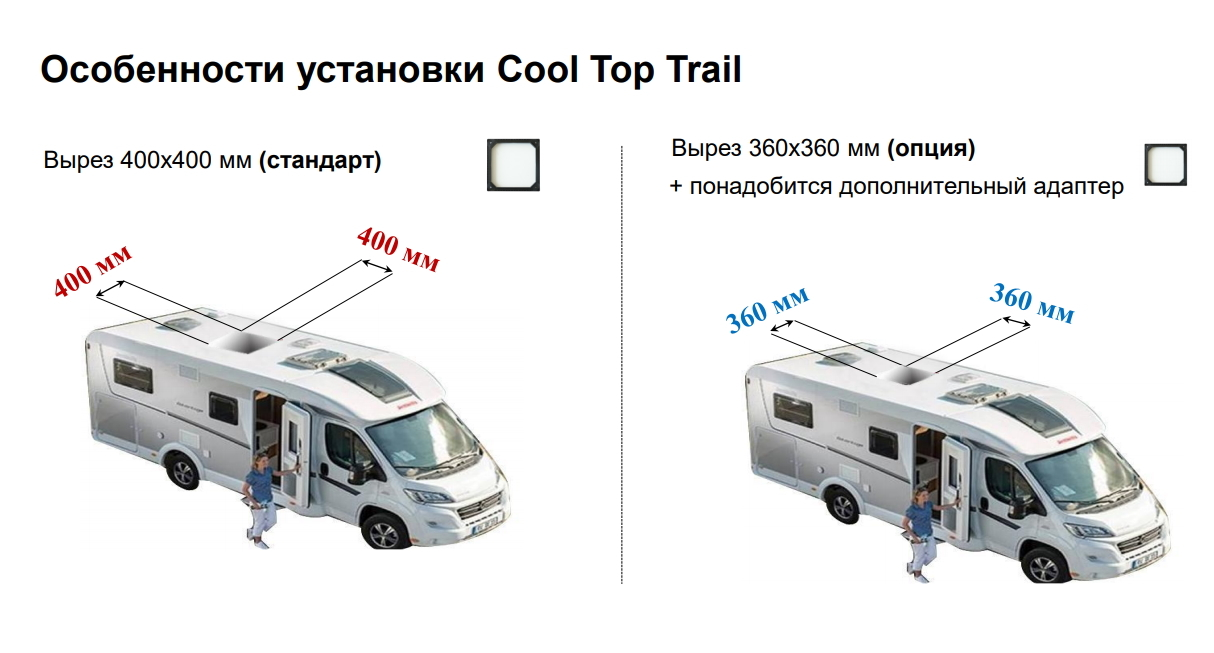 Установка Webasto Cool Top Trail 20