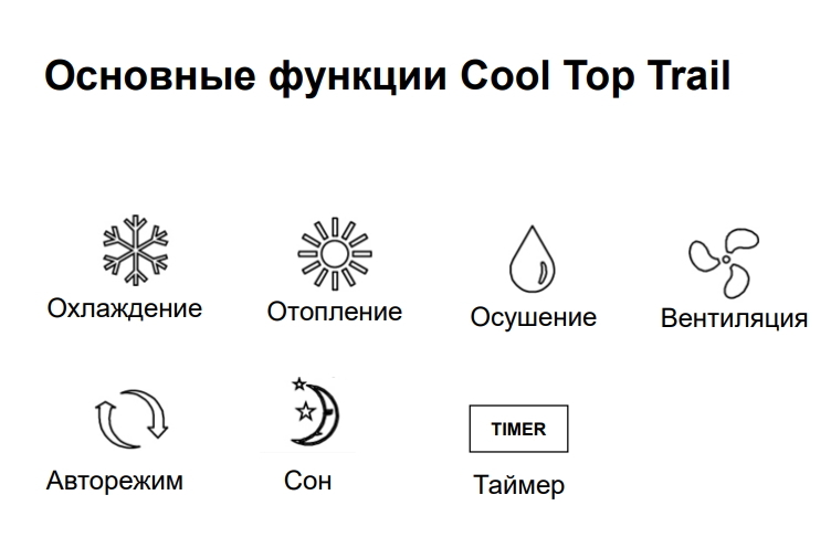 Основные функции Webasto Cool Top Trail 20